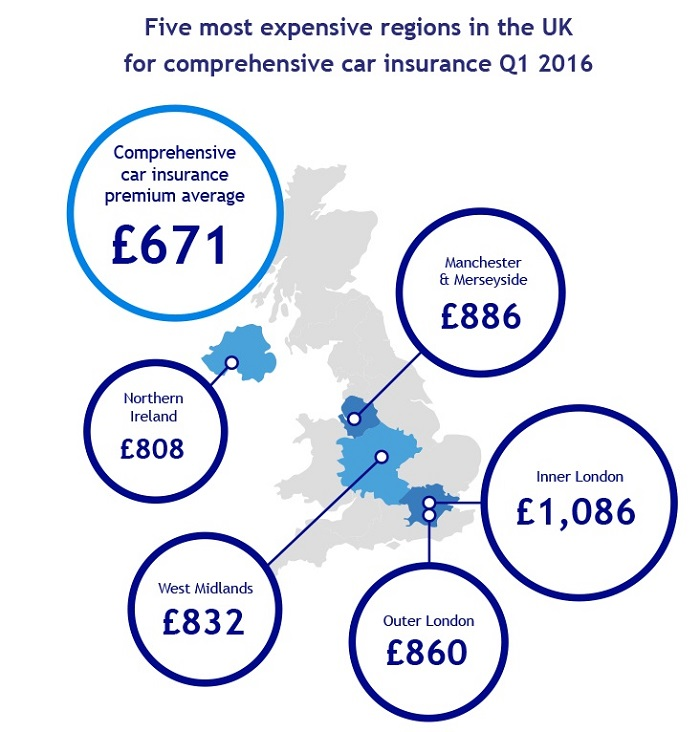 Increase in car insurance premiums
