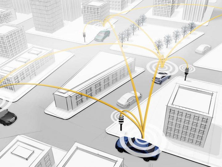 What is it? – Vehicle-to-X Communication